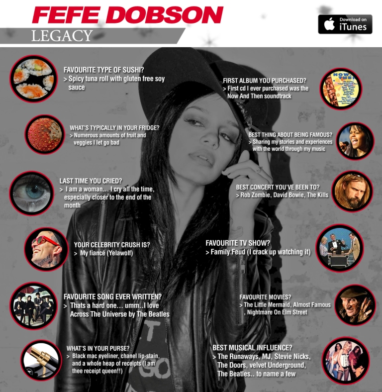 get_to_know_fefe_dobson